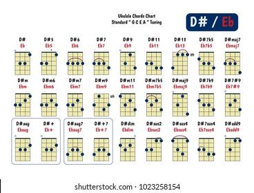 Ukulele Chord Chart Images, Stock Photos & Vectors