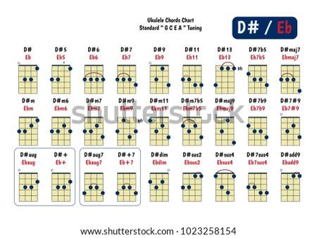Ukulele Chord Chart Standard Tuning Ukulele Stock Vector (Royalty ...