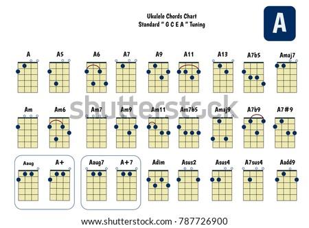 Ukulele Chord Chart Standard Tuning Ukulele Stock Vector Royalty
