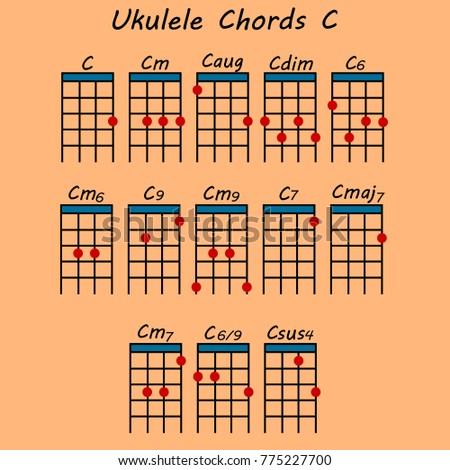 Ukulele Chords C Basic Beginer Stock Vector Royalty Free 775227700
