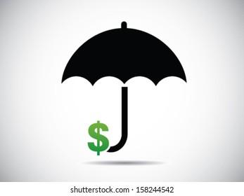 Umbrella Prices