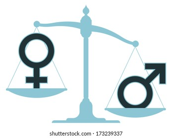 Unbalanced scale with male and female icons showing an inequality between the sexes with the female carrying the most weight