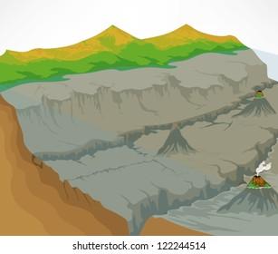 Under the ocean, and volcanoes