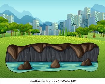 Underground Water Near Big City illustration