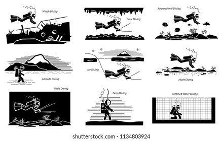 Underwater recreational and commercial diving activities. Illustration pictogram depicts wreck, cave, recreational, altitude, ice, muck, night, deep, and confined water diving places by diver.