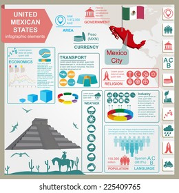 United Mexican States infographics, statistical data, sights. Vector illustration