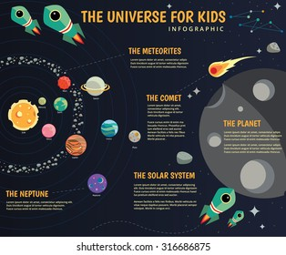 The universe kids, Infographics ,Solar system, Planets comparison, Sun and Moon , Galaxies Classification,Kids space learning,Full vector