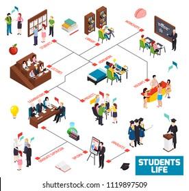 Ilustraciones, imágenes y vectores de stock sobre College