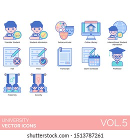 University icons including transfer student, admission, extracurricular, online library, international, fail, pass, transcript, exam schedule, professor, fraternity, sorority.