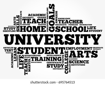 UNIVERSITY word cloud collage, education concept background