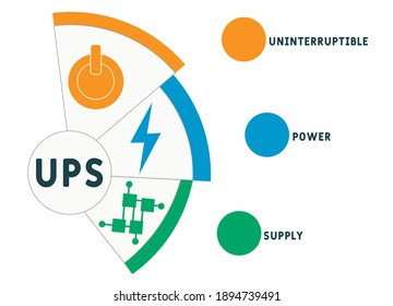 UPS - Uninterruptible Power Supply  acronym. business concept background.  vector illustration concept with keywords and icons. lettering illustration with icons for web banner, flyer, landing page