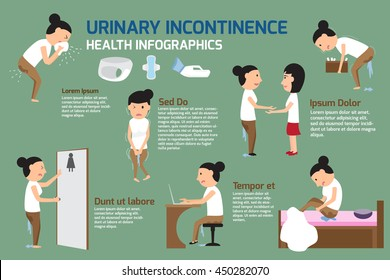 Urinary incontinence Infographic elements. vector illustration