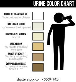 Urine Color Chart Icon Symbol Sign Vector Pictogram Info Graphic