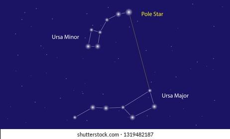 Ursa Major and Ursa Minor constellations vector design