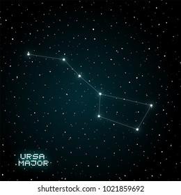 Ursa Mayor constellation