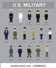 US Military Unifrom Cartoon Characters Vector Illustration
