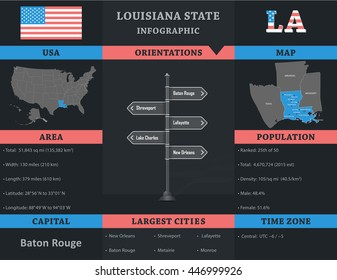 USA - Louisiana state infographic template