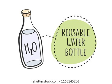 Use reusable water bottles
