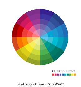 Useful colour wheel guide with shades