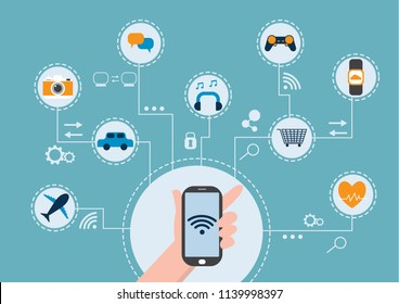 User connecting with smartphone and interconnecting with objects on a network and smart service icons. Internet of things concept.