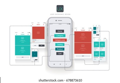 User experience. User interface. Mobile phone with mock-ups of web pages. Schema of a web site with links between pages. Modern vector illustration for web, print and promotion