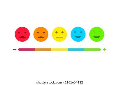 User feedback emoticons infographics set. Customer survey testimonials smiley illustration