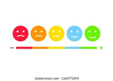 User feedback emotion infographics set. Customer survey testimonials illustration