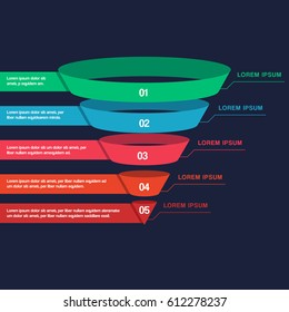 usiness infographics with five stages of a Sales Funnel