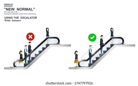Using escalators Correct and wrong way to Social Distancing of peoples while standing on the escalator in a shopping center. Prevent Covid-19 spread. Is the new normal of life.