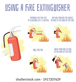 Using a fire extinguisher a poster. Process usage of emergency flame safety equipment, protection from burning danger. Vector flat illustration with text.