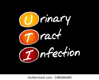 UTI - Urinary Tract Infection acronym, health concept background
