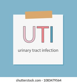 UTI Urinary Tract Infection written in notebook paper- vector illustration