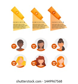 Uva and uvb protection concept of sun protection for different women face with different color of skin. Sunburn treatment infographic. Girl with sunburn skin.
