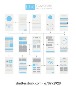 UX UI Flowchart with infographic. Vector illustration