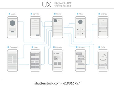 UX UI Flowchart. Vektorgrafik