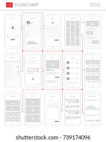 UX UI Flowchart. Vector illustration