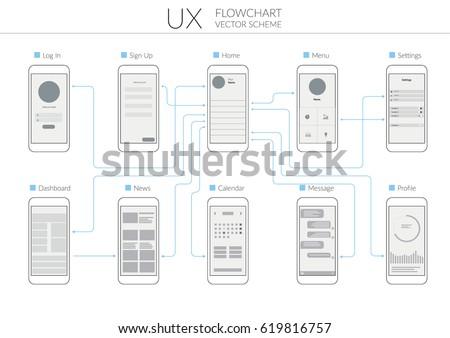 Ux Ui Flowchart Vector Illustration Stock Vector Royalty Free