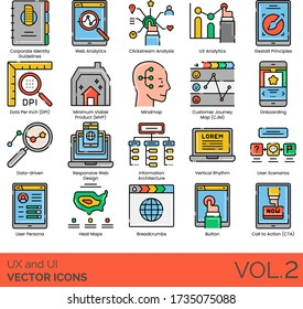UX and UI icons including corporate identity guideline, web analytics, clickstream analysis, gestalt principles, DPI, MVP, mindmap, CJM, onboarding, data driven, responsive design, vertical rhythm.