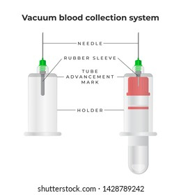 Vacuum blood collection system infographic elements. Vacuum blood tube, double-sided needle, needle holder - vector illustration in flat design.