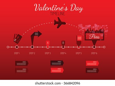 Valentine's day timeline Pro, different tooltips