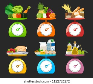 value of food should be given each day. Rate of energy of nutrient.