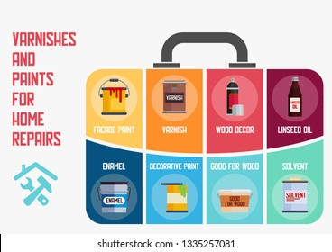 Vanishes and Paints for Home Repairs Flat Vector Banner. Various Wall and Floor Paints Metal Cans, Wood Linseed Oil, Enamels and Solvents Buckets Illustration Set. Building Materials Shop Advertising