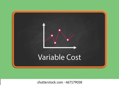 variable cost concept illustration with graph and chart with blackboard and chalkboard effect vector graphic