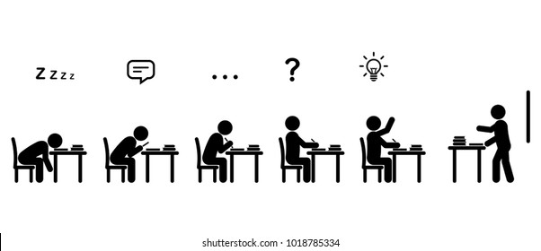 Variety of students' behaviors sitting at desks in a classroom while teacher lecturing, in black stick figure on white background with icons express their thoughts