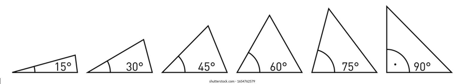 Various acute angles in triangle corners - values from 15 to 90 degrees