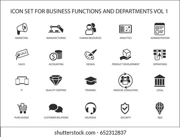Various business functions and business department vector icons like sales, marketing, Human Resources, R&D, accounting and operations.