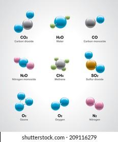 Various molecular model