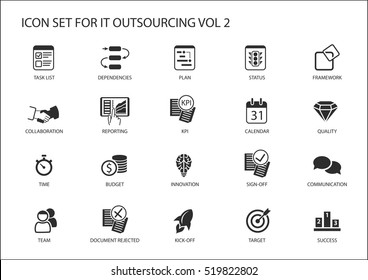 Various IT Outsourcing and offshore model vector icons for a global operating model
