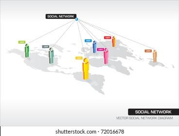 Vector 3D Diagram Of Social Network