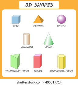 Vector 3d shapes.Educational poster for children.set of 3d shapes. Isolated solid geometric shapes. Cube, cuboid, pyramid, sphere, cylinder, cone, triangular prism, hexagonal prism.Colorful collection